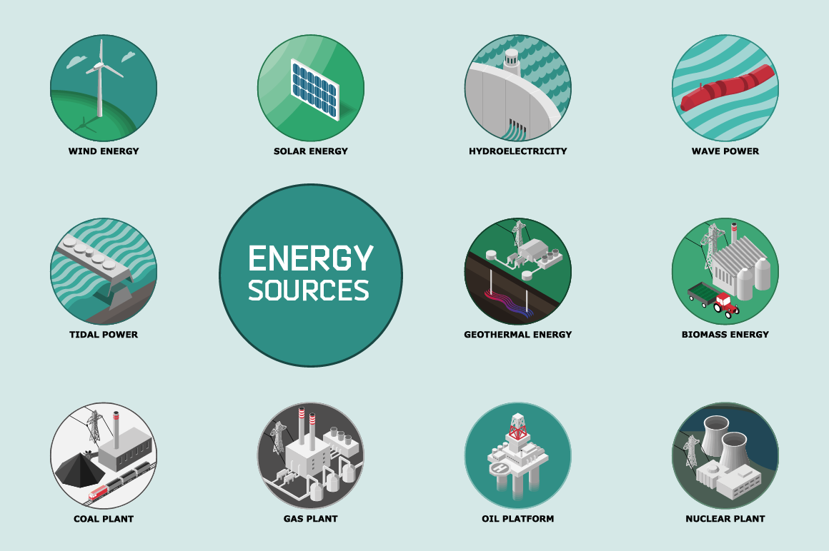 sources of energy These are modes of energy production, energy storage, or energy conservation, listed alphabeticallynote that not all sources are accepted as legitimate or have been proven to be tappable.