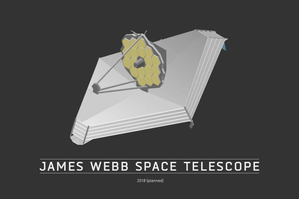 The James Webb Space Telescope (JWST)