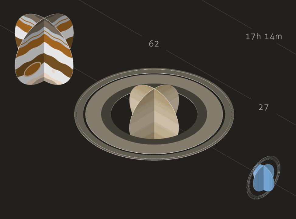 Jupiter, Saturn, Uranus isometric illustration